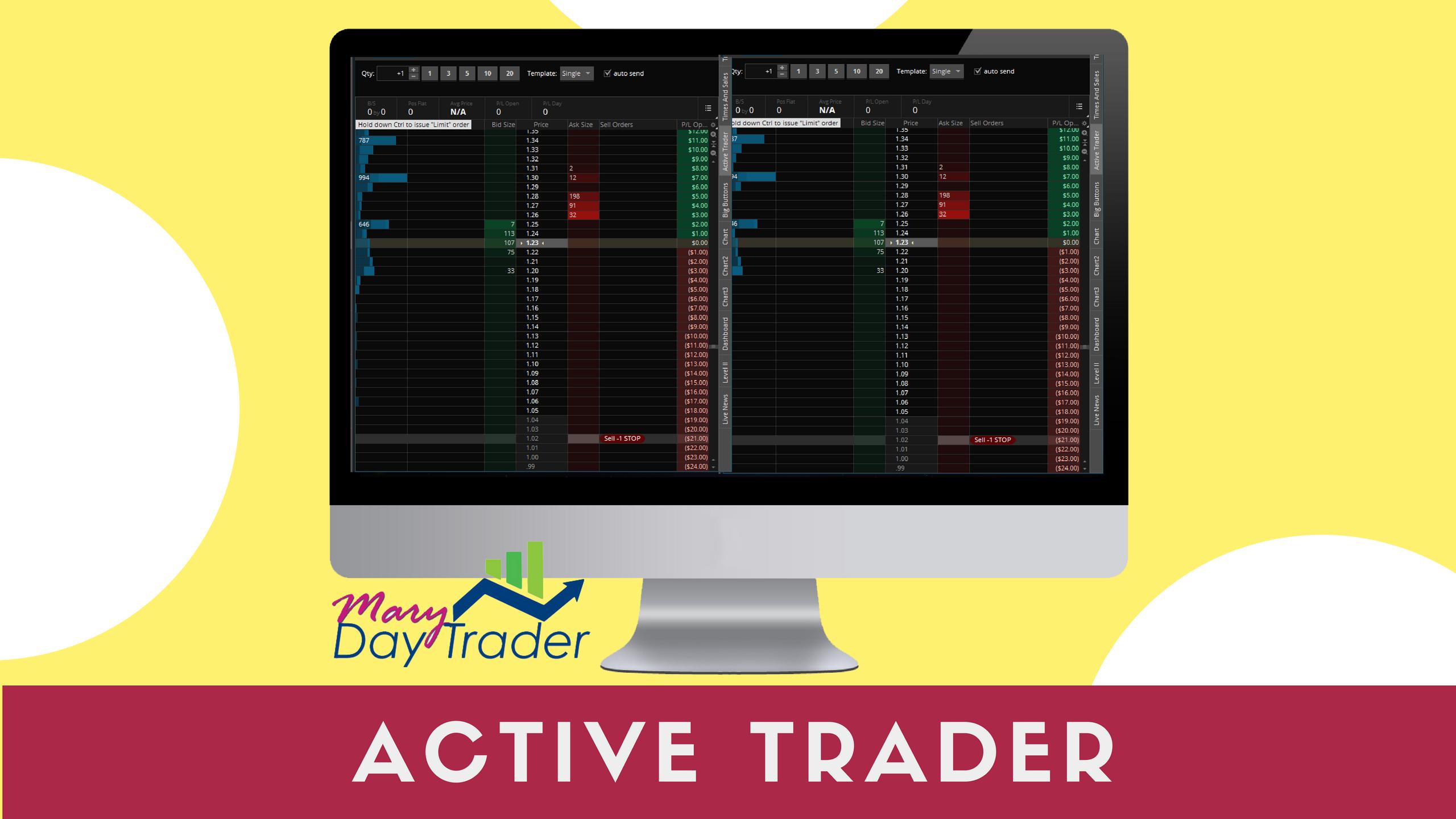 Active Trader Thinkorswim