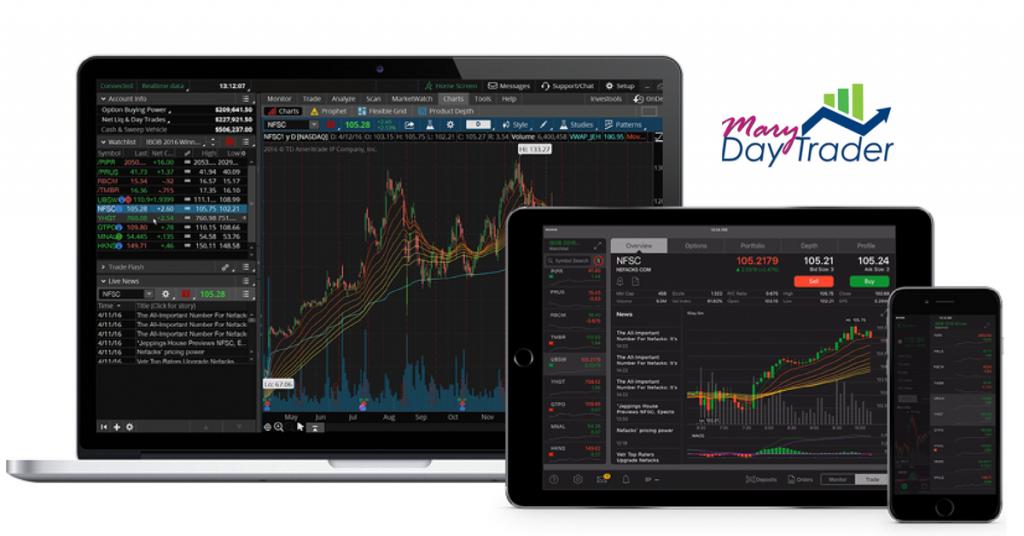 plataforma trading