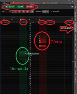 Partes del Active Trader