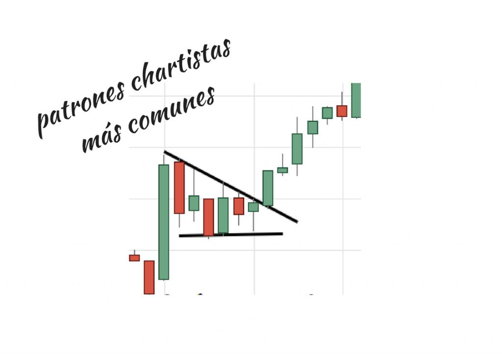 patrones chartistas