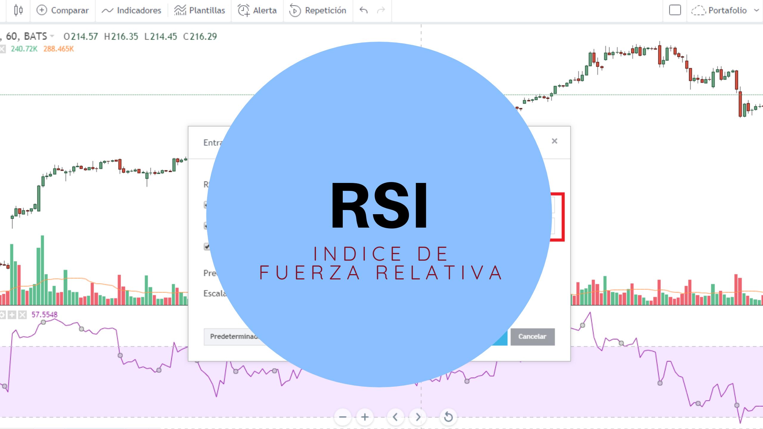 Indicador RSI: Fórmula, configuración, señales y más