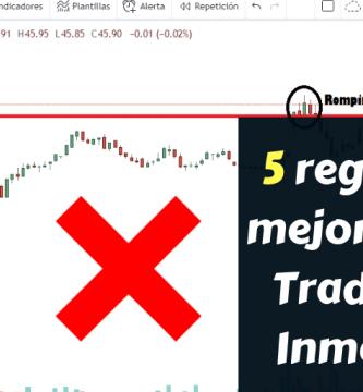 reglas de trading